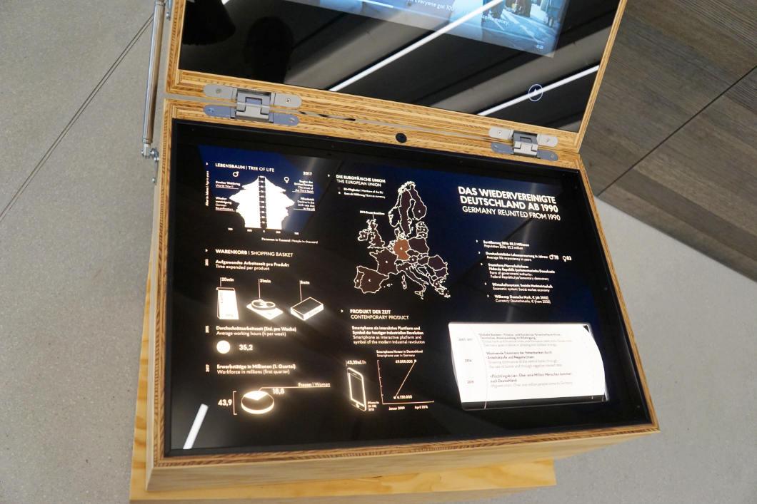Holzkiste im Daten im Ludwig Erhard Zentrum